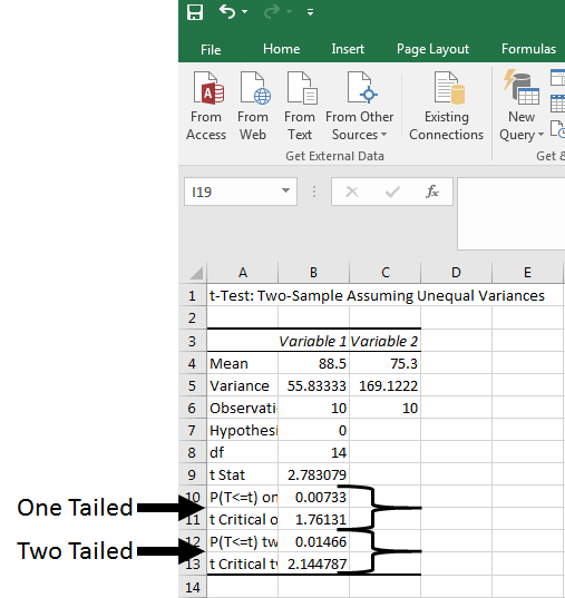 How to Perform a T-Test in Excel 11