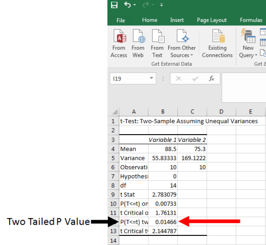 How to Perform a T-Test in Excel 12