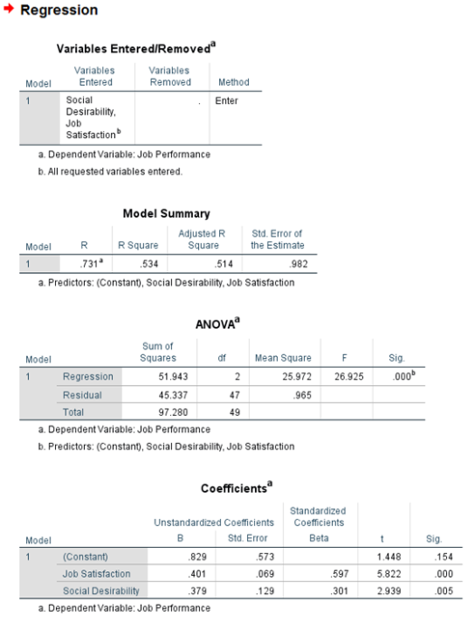 Regression in SPSS 8