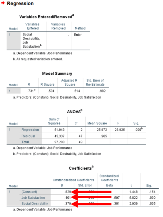 Regression in SPSS 9