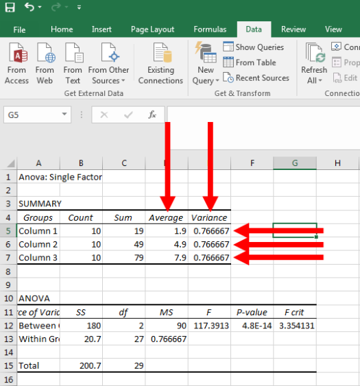 ANOVA in Excel 10