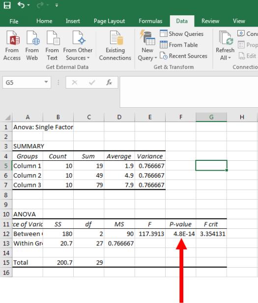 ANOVA in Excel 9