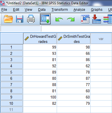 One-Sample T-Test in SPSS 1