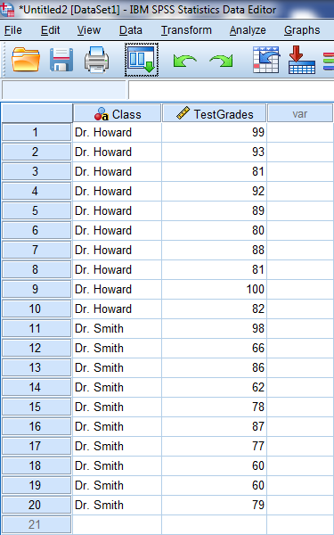 Two-Sample T-Test in SPSS 1