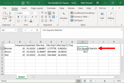 one variable chi square in excel - picture 11