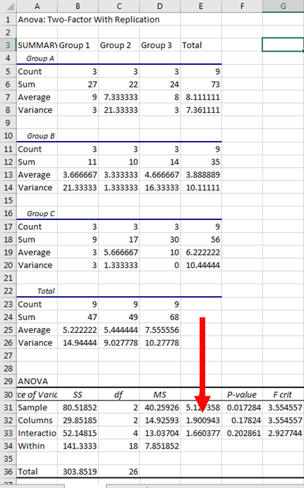 Two Way ANOVA in Excel 11