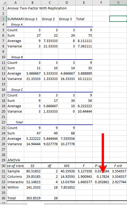 Two Way ANOVA in Excel 12