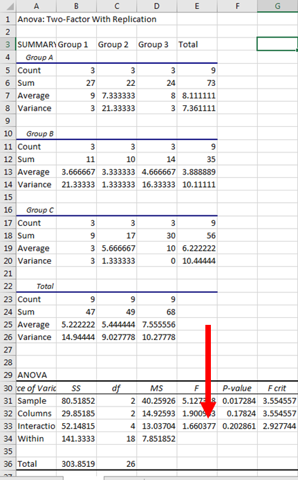 Two Way ANOVA in Excel 13
