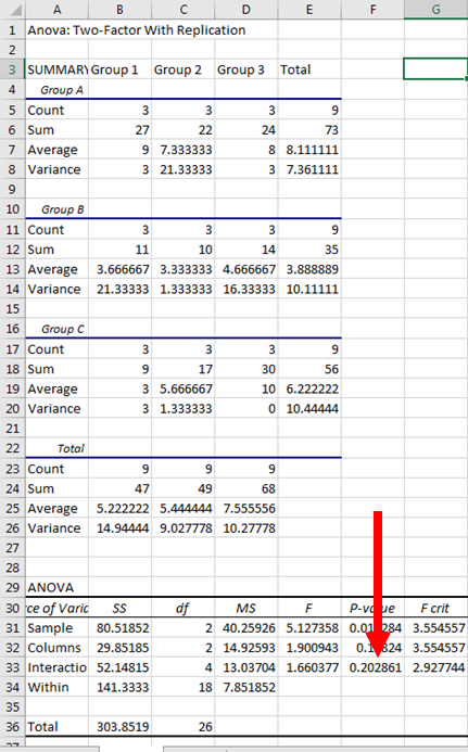 Two Way ANOVA in Excel 14