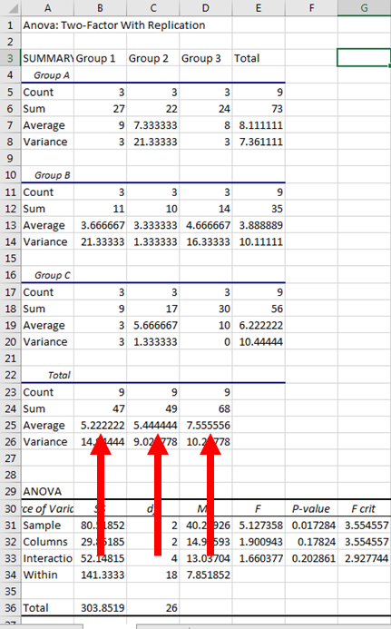 Two Way ANOVA in Excel 16