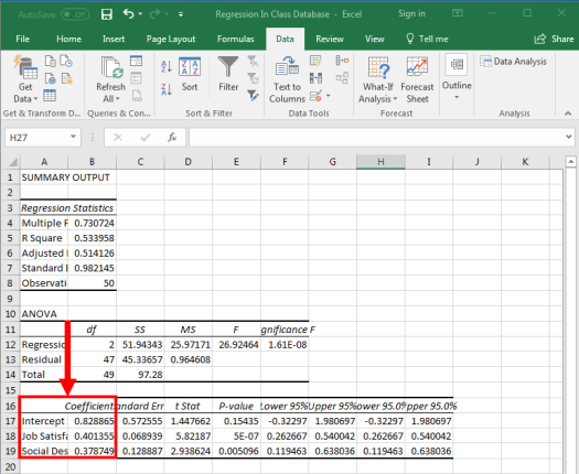 Prediction with Regression 2