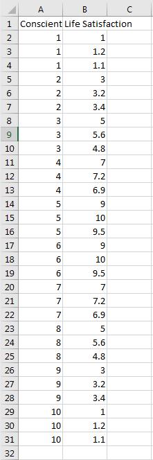 Quadratic Trendlines in Excel Charts 0.1