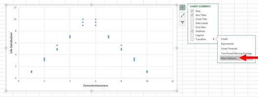 Quadratic Trendlines in Excel Charts 2