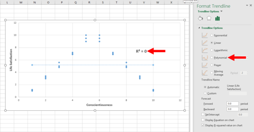 Quadratic Trendlines in Excel Charts 5
