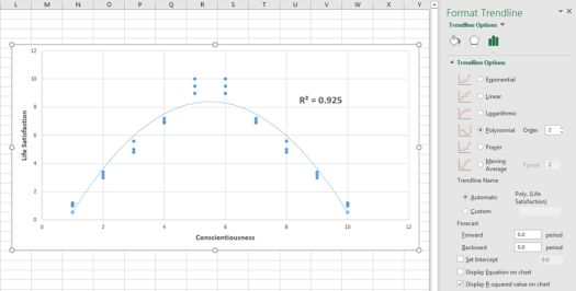 Quadratic Trendlines in Excel Charts 6