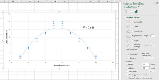 Quadratic Trendlines in Excel Charts 6