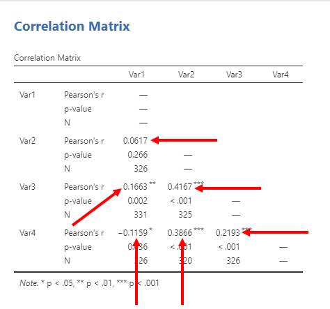 Correlations in Jamovi 7